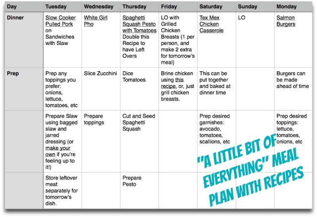 Pic of 5.5.14 Meal Plan .jpg